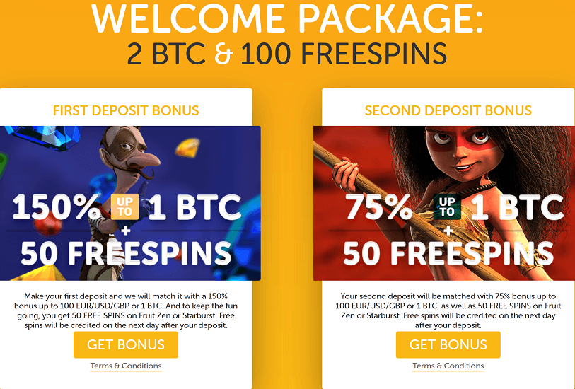 Bitcoin.com Casino Promotion
