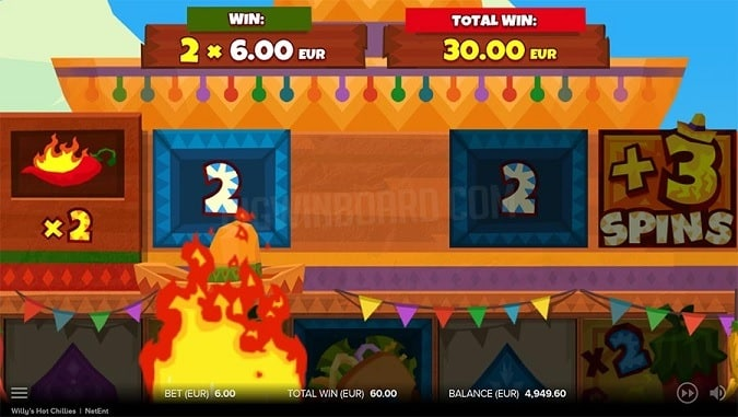 Willy's Hot Chillies Video Slot - NetEnt
